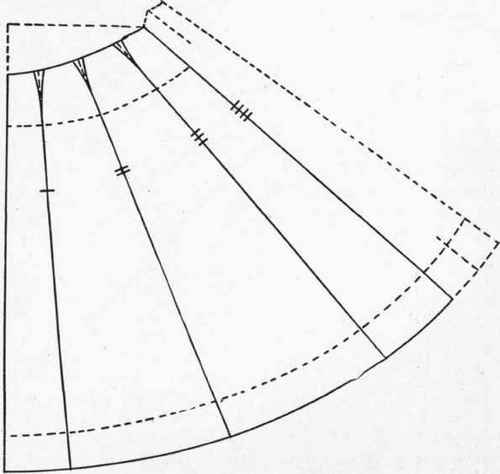 Image result for skirt construction 1890s
