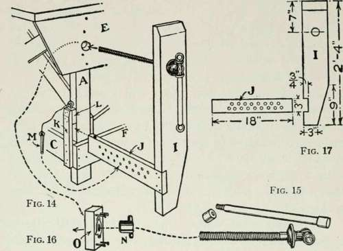 Fig. 14. - Completed Bench-Vise