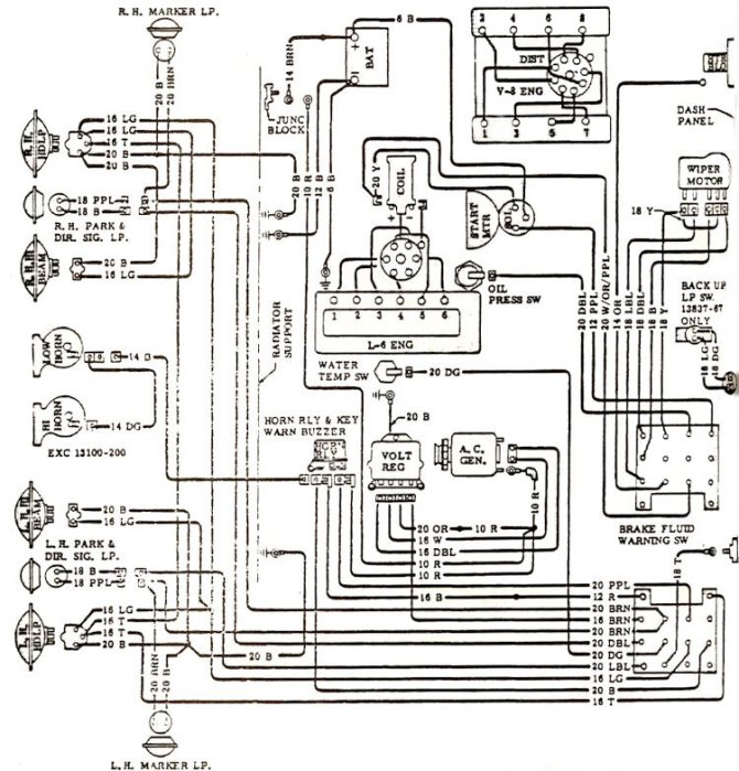 68 chevelle wiring diagram with gauges  filter wiring