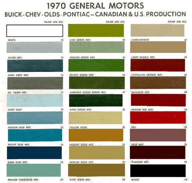 1970 Chevelle Interior Paint Codes