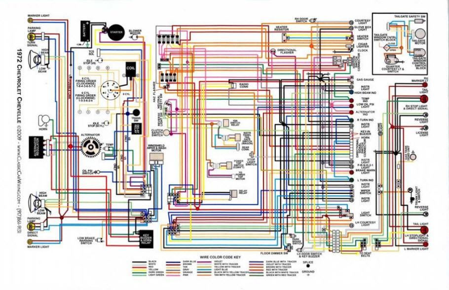 1968 Camaro Ignition Wiring Diagram. Engine. Wiring