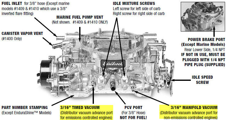 1406_edelbrock?resized665%2C353 edelbrock 1406 electric choke wiring diagram efcaviation com edelbrock 1406 electric choke wiring diagram at bakdesigns.co