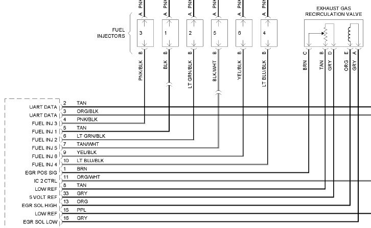 Wiring Diagram 2003 Chevy Silverado – Ireleast – readingrat.net