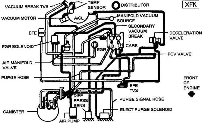 1984 chevy smog pump diagram  wiring diagrams database hard