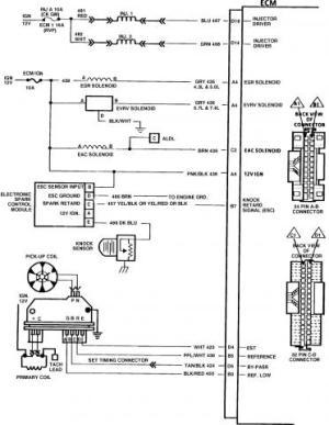 87 K5 Est wire problem  Chevrolet Forum  Chevy