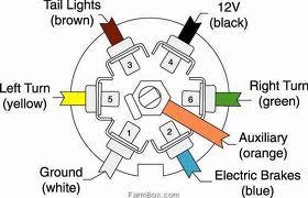 2010 Chevrolet Silverado Wiring Harness Wiring Diagram
