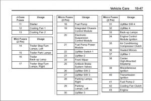 2014 Silverado LT Z71 DRL Fuse?  Chevrolet Forum  Chevy