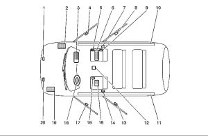 Air Bag Service Light  Chevrolet Forum  Chevy Enthusiasts Forums