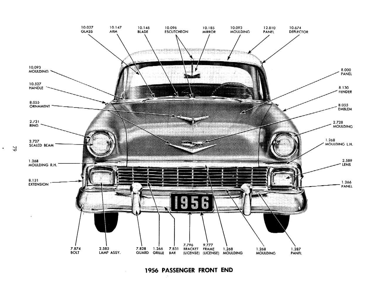 Chevy Parts Manual