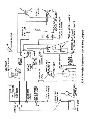Chevy Wiring diagrams