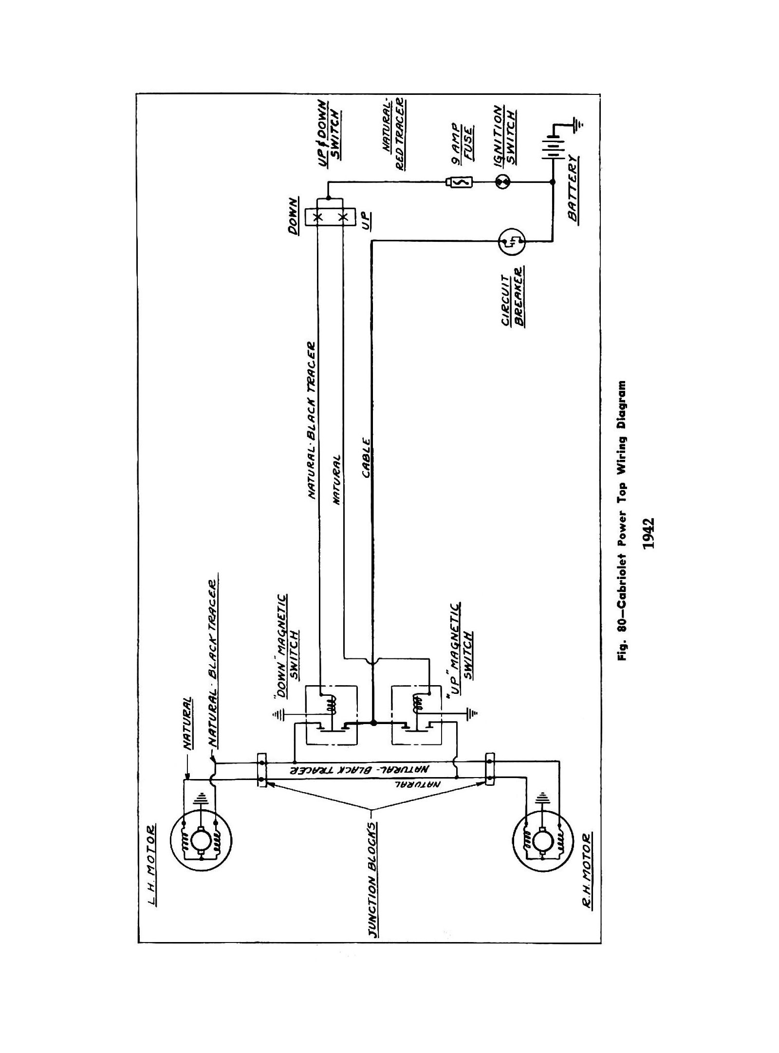 Equinox Wiring Diagrams