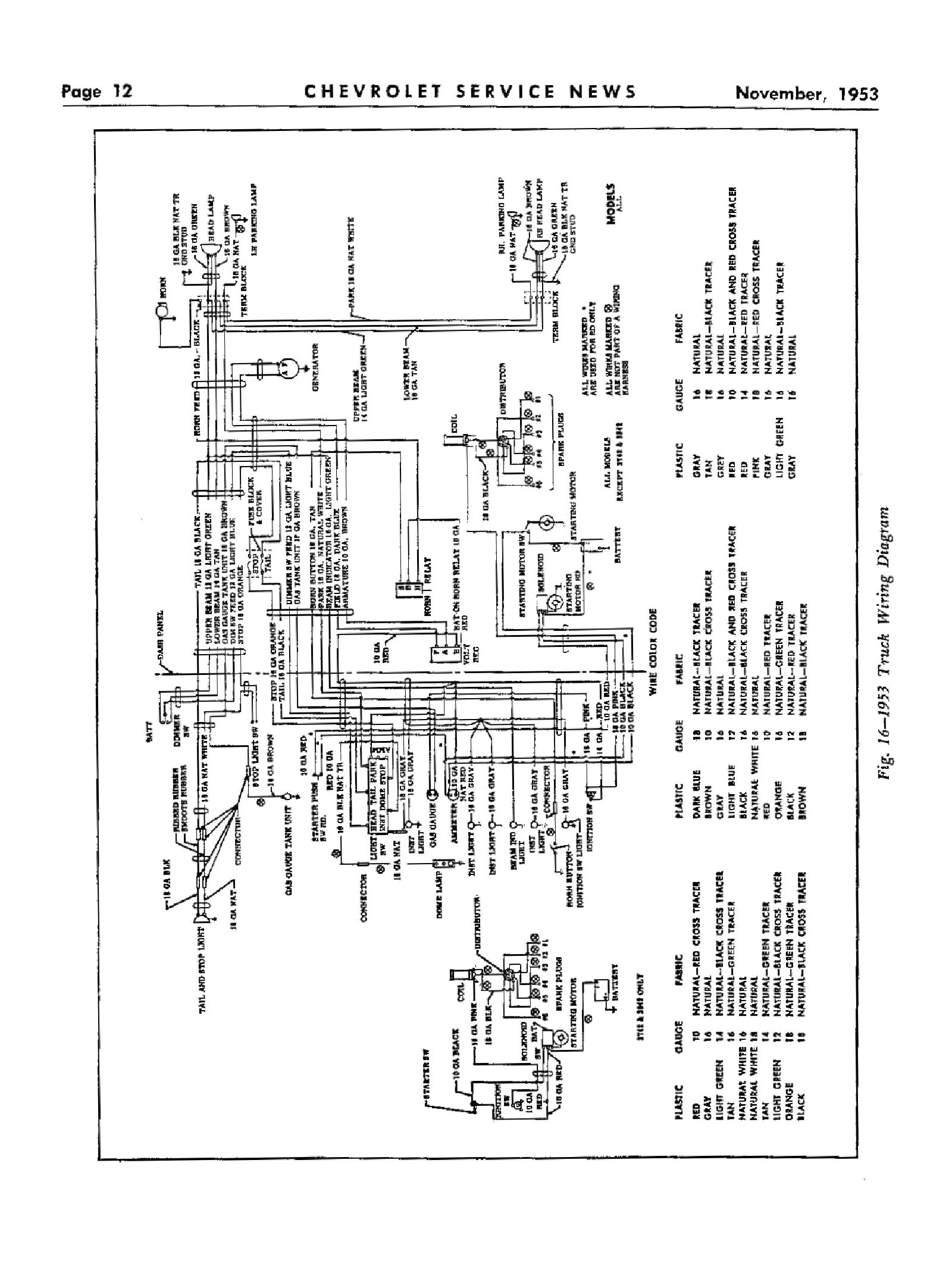 Chevy 210 Wiring Diagram