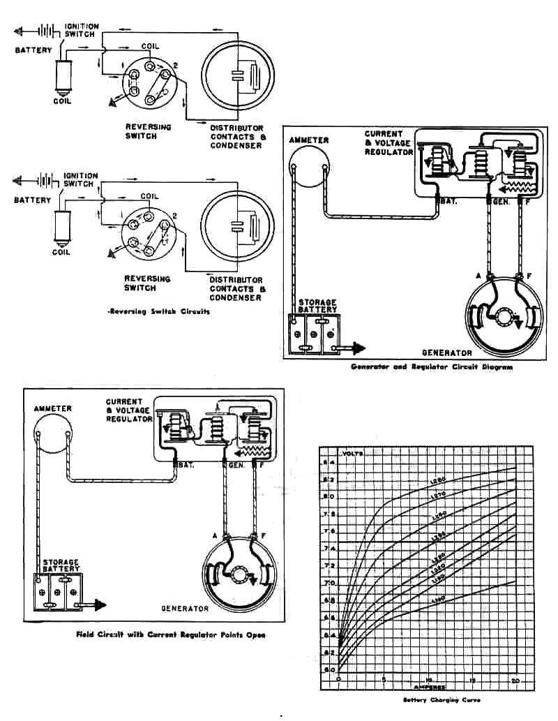 1951 chevy ignition switch wiring diagram schematic