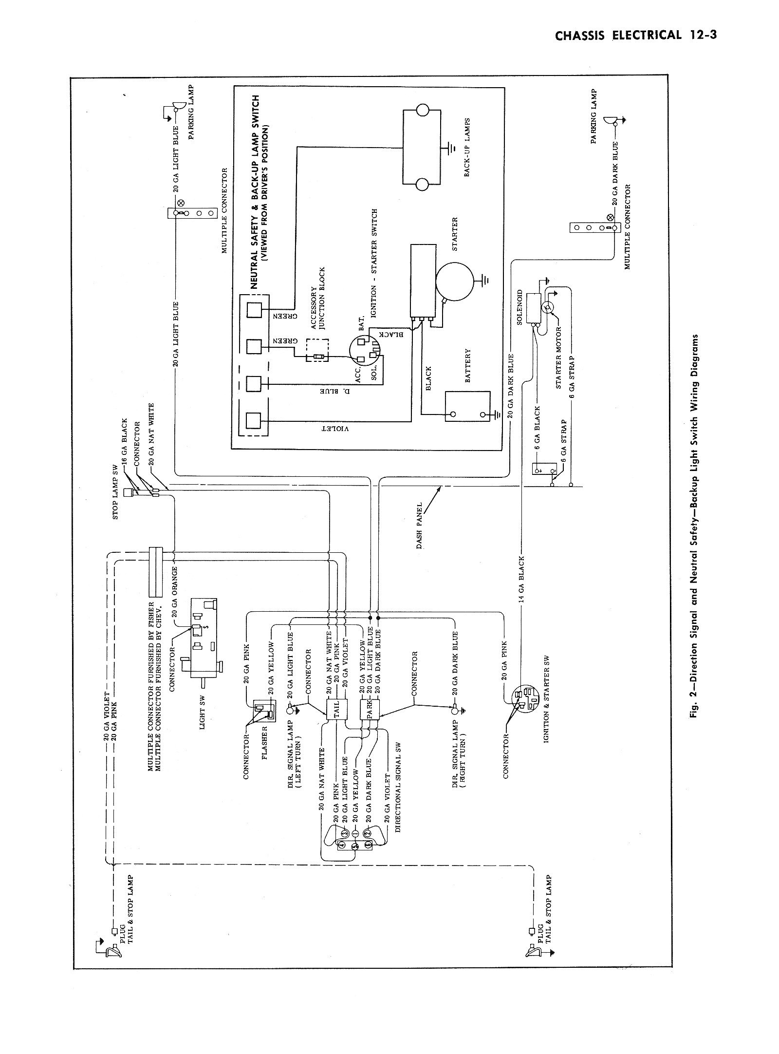 Chevy Wiring Diagram On Overdrive