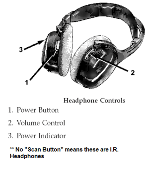 User Manual | Chevy Headphones