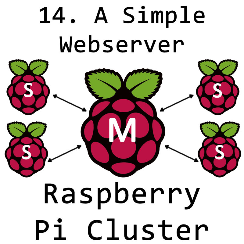 Raspberry Pi Cluster Node – 14 A simple webserver - The