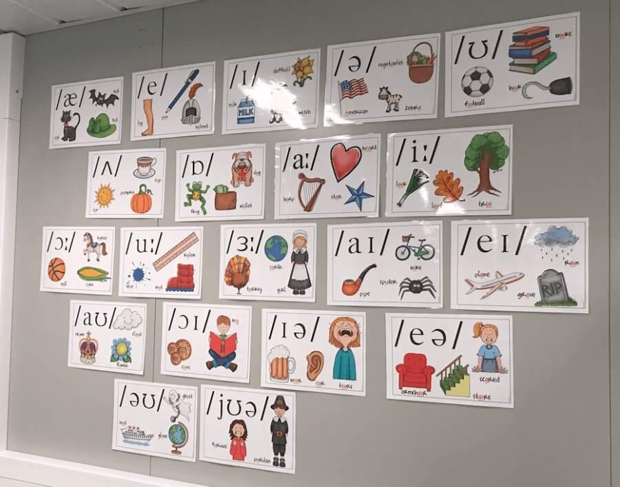 alphabet et transcription phonétique en anglais: posters des sons voyelle