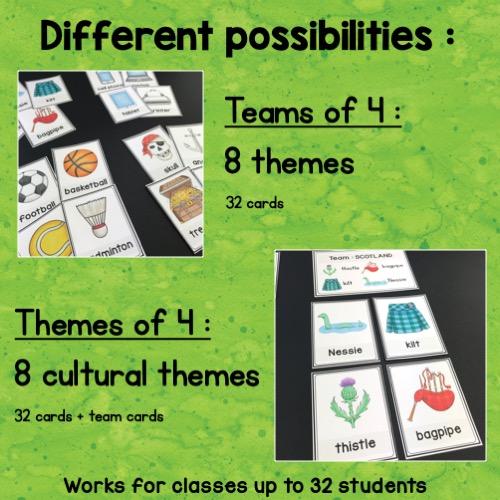 créer des groupes de 4 lors du travail de groupe