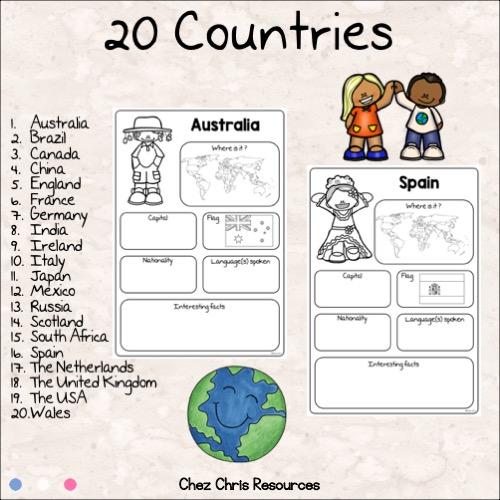 vignette bundle exposé de géographie en anglais