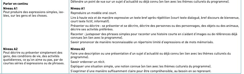 Eduscol - Compétences LV cycle 4