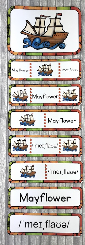 récapitulatif word wall words Thanksgiving