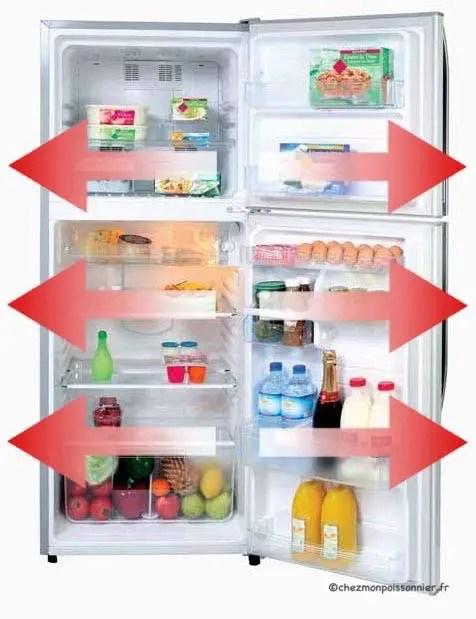frigo ouvert