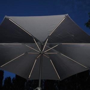 Les parasols
