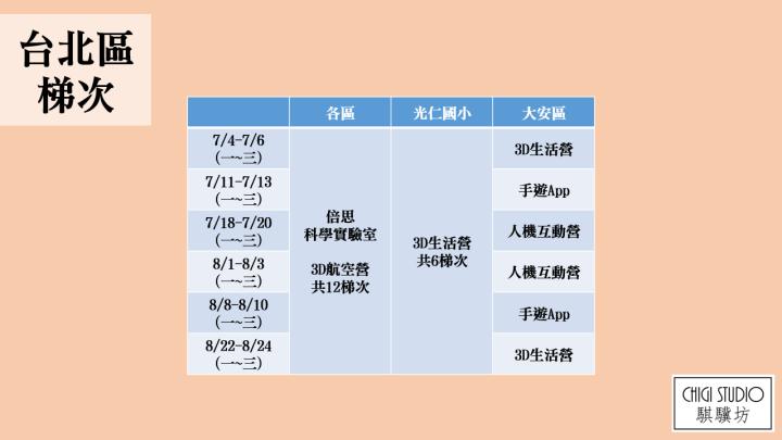 台北區梯次.png