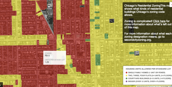 Red areas on the Simplified Chicago Zoning Map show that despite mixed-use buildings with multiple housing units on Lincoln Avenue in Lakeview (near the Paulina station), the only thing that could be built now are single-family homes.