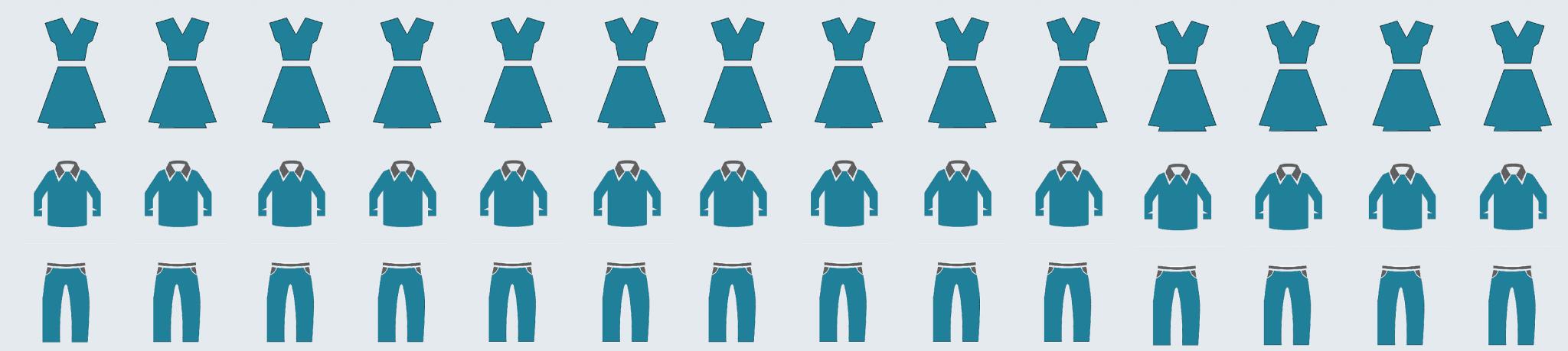 no minimum clothing manufacturer small quantity clothing manufacturer