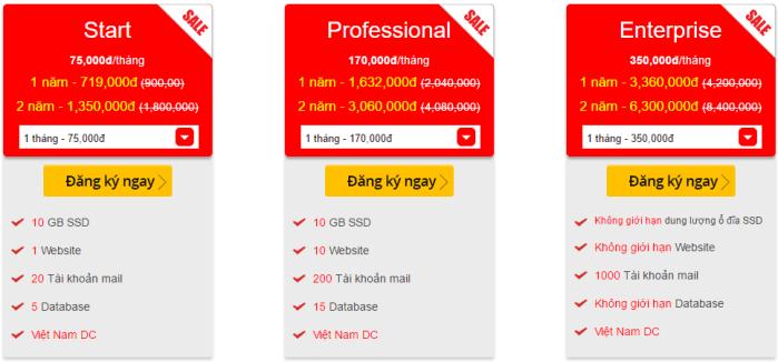 Z.com giá Web Hosting
