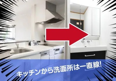 キッチンから洗面所は一直線