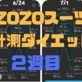 ZOZOスーツ計測ダイエット