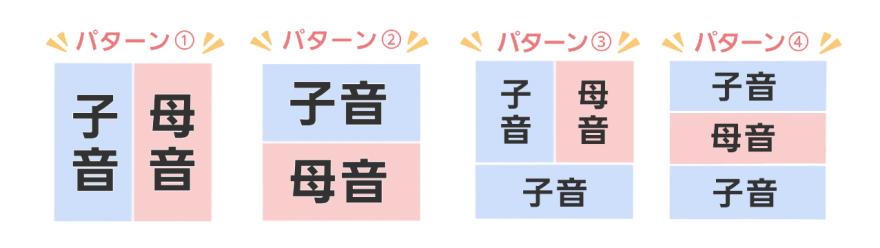 韓国語の仕組み5