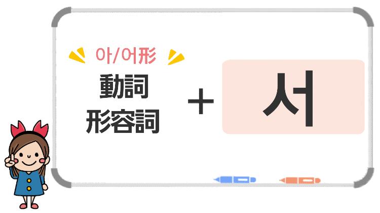 動詞/形容詞の아/어形+서