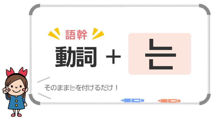 韓国語の動詞の現在連体形