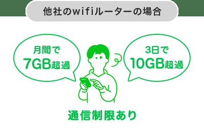 どんなときもWiFiはデータ制限なし①