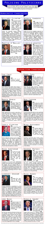 Pres-Candidates-Infographic-Islam