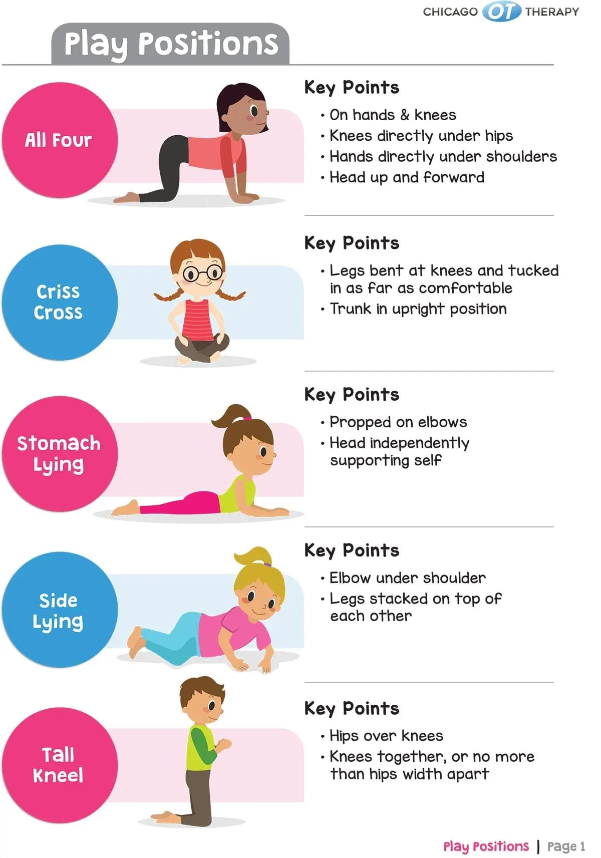 Gross Motor Exercise Worksheets