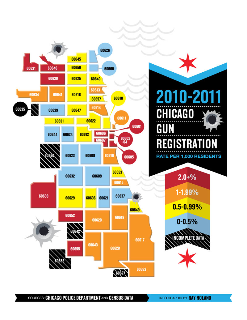Sources: Chicago Police Department and census data