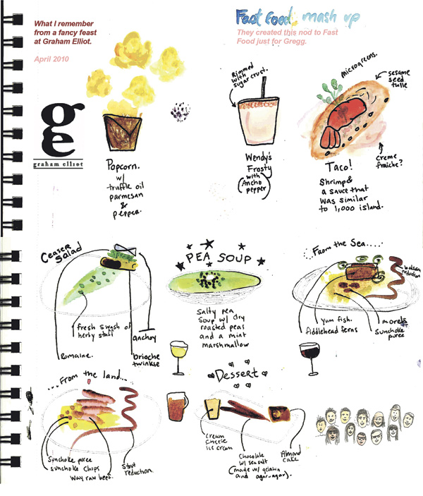 Illustrations by Girl Talk dining companion Katherine Bucar