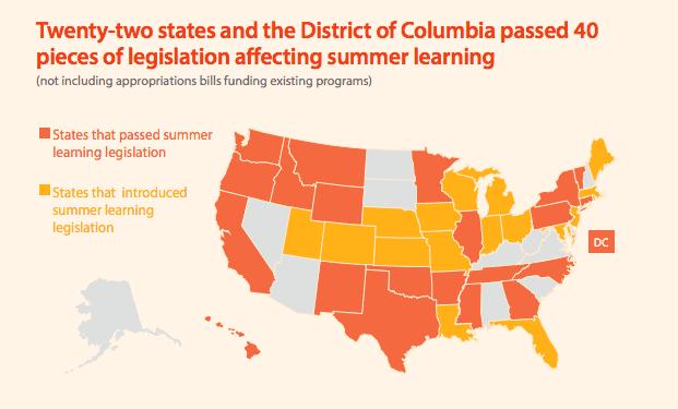 National Summer Learning Association (NSLA) Highlights 3 Areas of Legislation