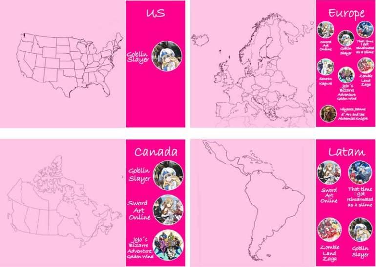 Chica Manga anime most viewed fall season by country