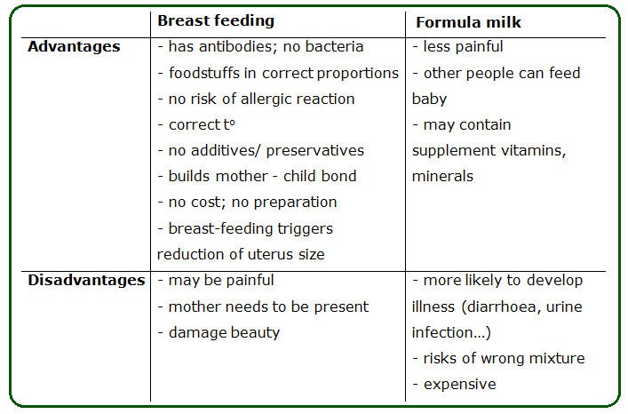 breast feeding vs formula