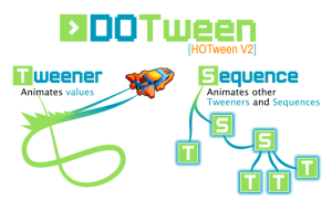 dotweenlogo
