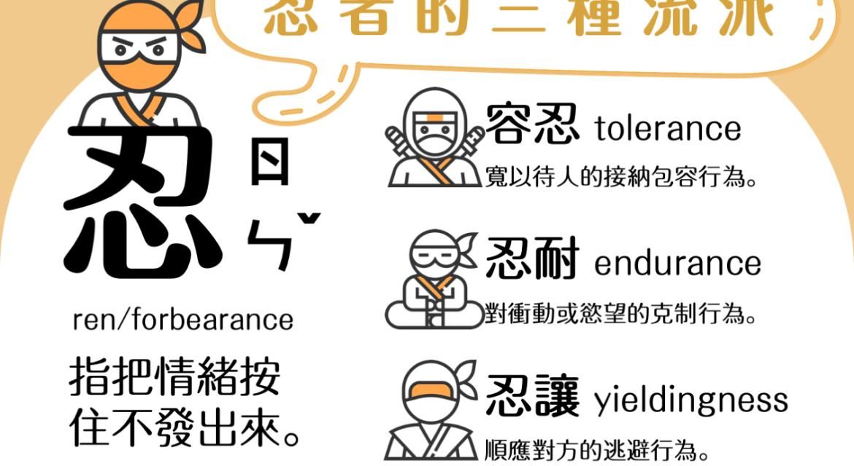 「內隱」式情感:台灣伴侶如何打造婚姻維繫的優勢?