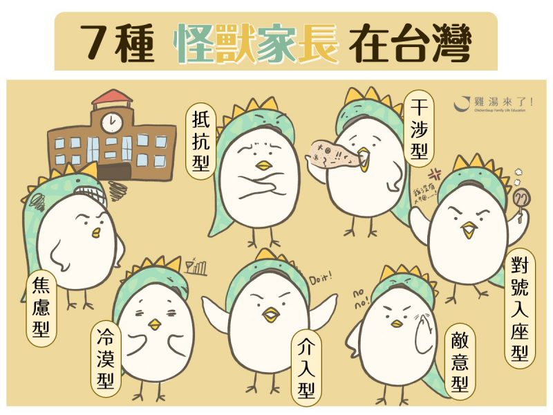 怪獸家長與他們的產地-談華人社會的親師溝通與合作