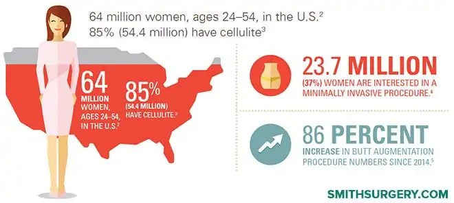cellfina-cellulite-treatment-las-vegas