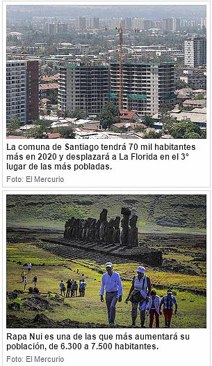 FireShot Screen Capture #014 - 'Santiago se convertirá en la tercera comuna más poblada del país en 2020 I Emol_com' - www_emol_com_noticias_nacional_2015_02_27_705658_santiago-centro-dara-salto-y-sera-la-tercera-comu