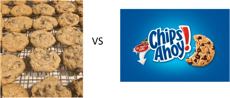 Cost of cookies is it really cheaper to make your own chief mom an epic smackdown battle solutioingenieria Images